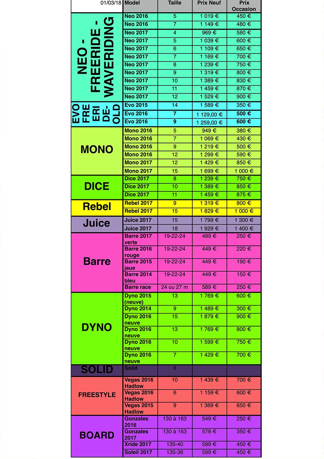 Matériel kitesurf d'occasion North Kiteboarding 2015-2016-2017 à vendre
