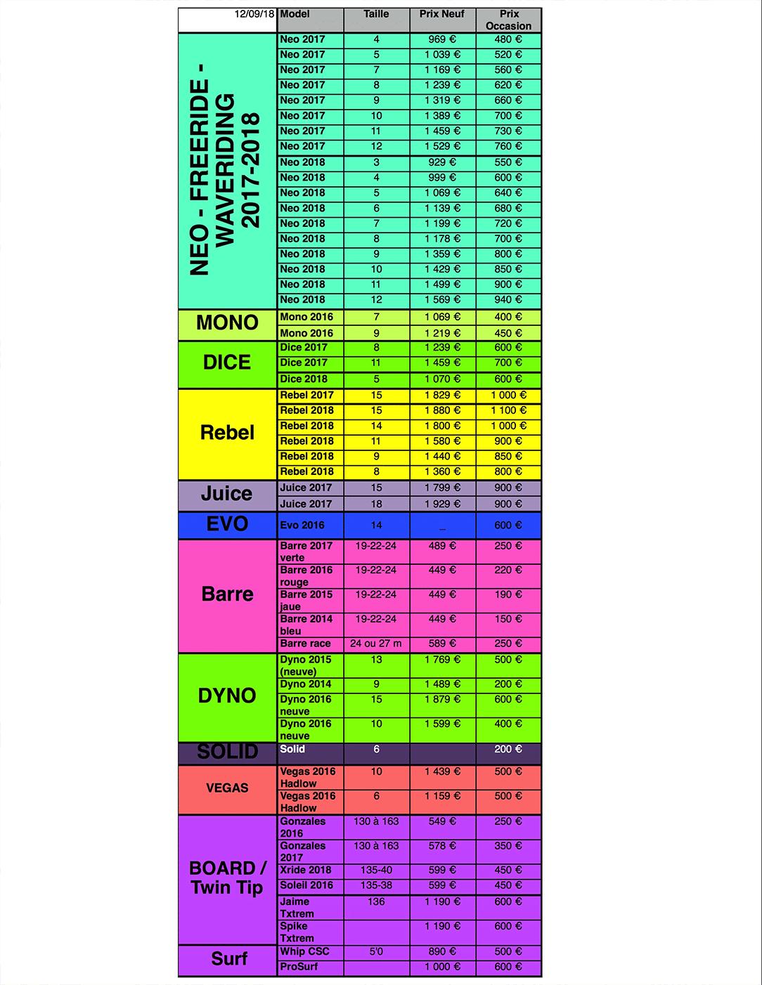 kitesurf-Matériel-Occasion-North-Kiteboarding-ecole-le-spot-kitecenter-liste-mi-septembre-2018