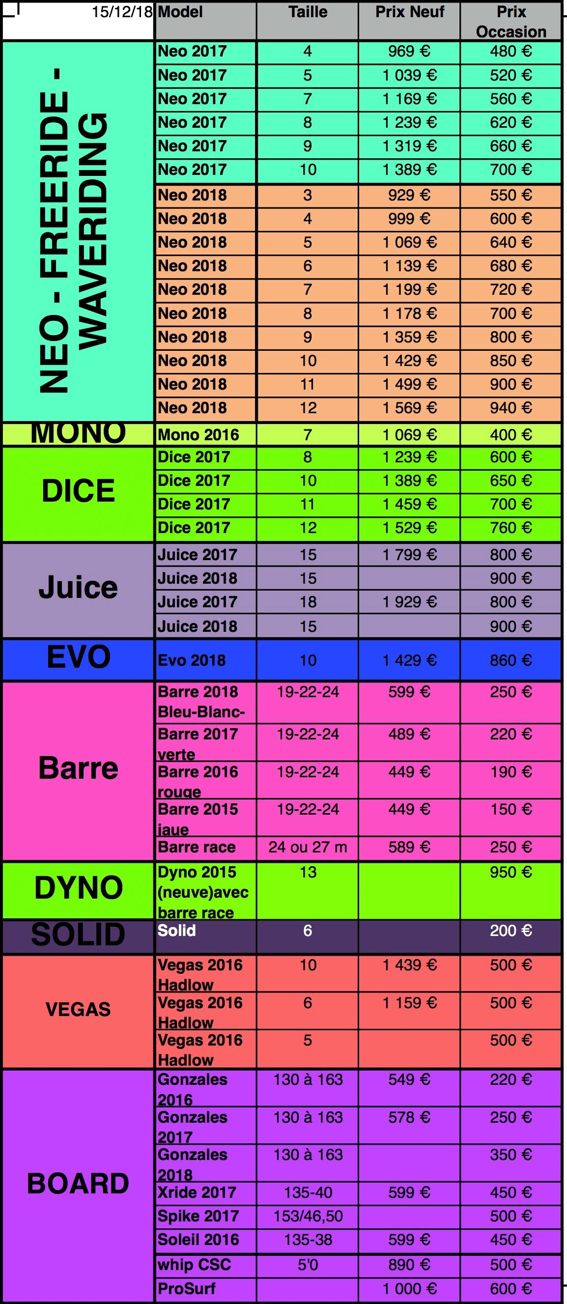 Materiel-occasion-kite-board-barre-2017-2018-au-151218